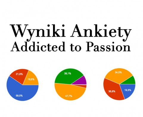 Wyniki-ankiety-addicted-to-passion-2