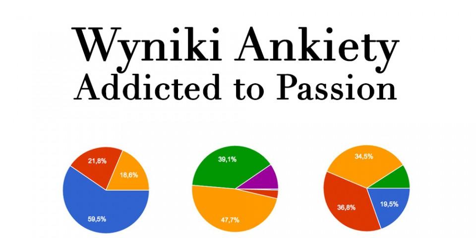 Wyniki-ankiety-addicted-to-passion-2